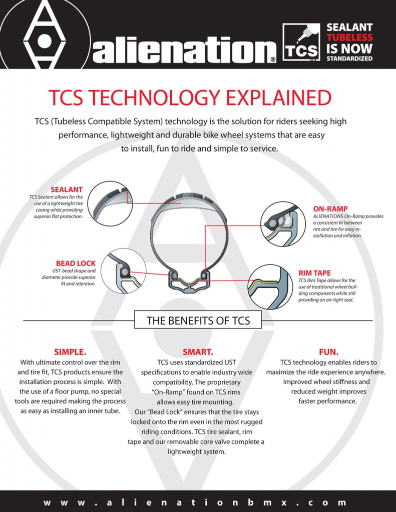 alnatn_tech_tcs_explained-791x1024