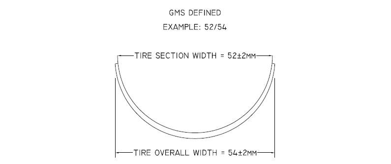 tire_tech